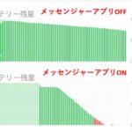 【解決】iOS14にしたらiPhoneのバッテリーの減りが異常 バッテリードレイン