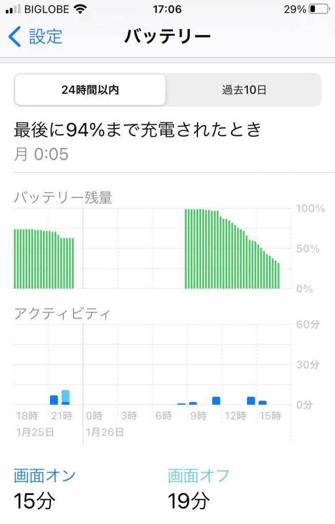 iOS14.3で二回目のバッテリードレイン発生