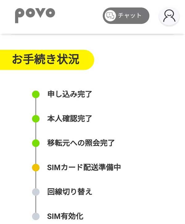 povo2.0 SIMカード配送準備中