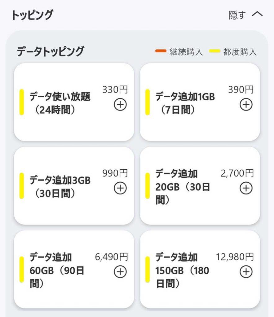povo2.0 データトッピング