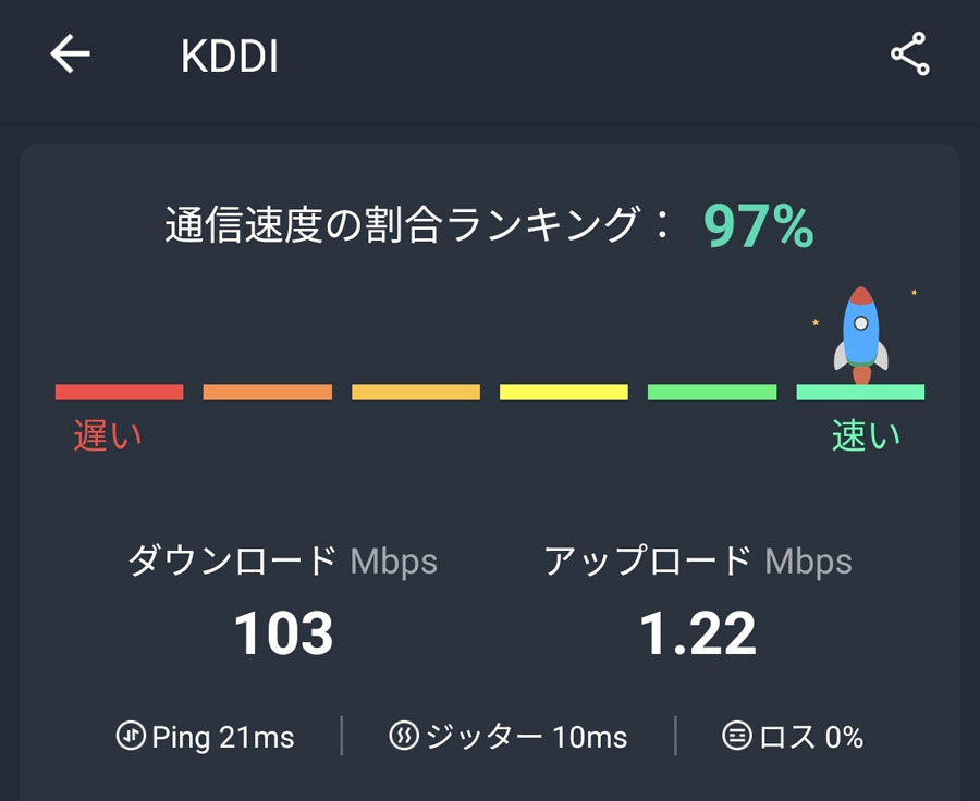 povo2.0 4G+でのスピードテスト結果